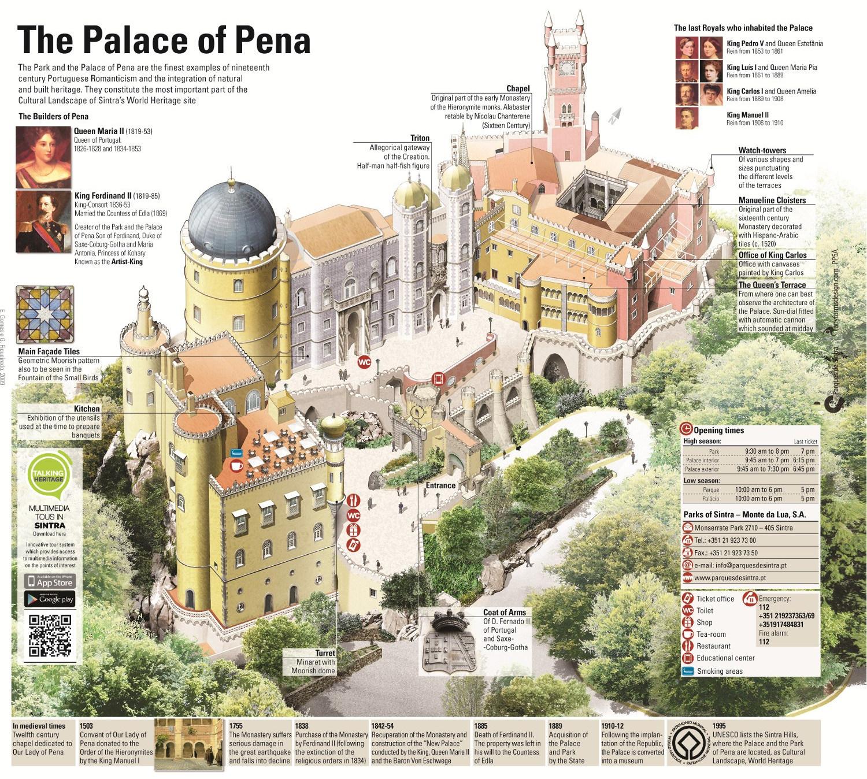 palace_of_pena